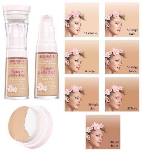 Flower Perfection Youth Extension Foundation